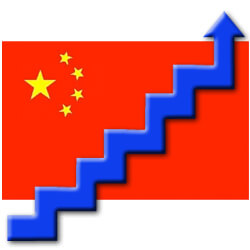 China's Interest Rate Hike